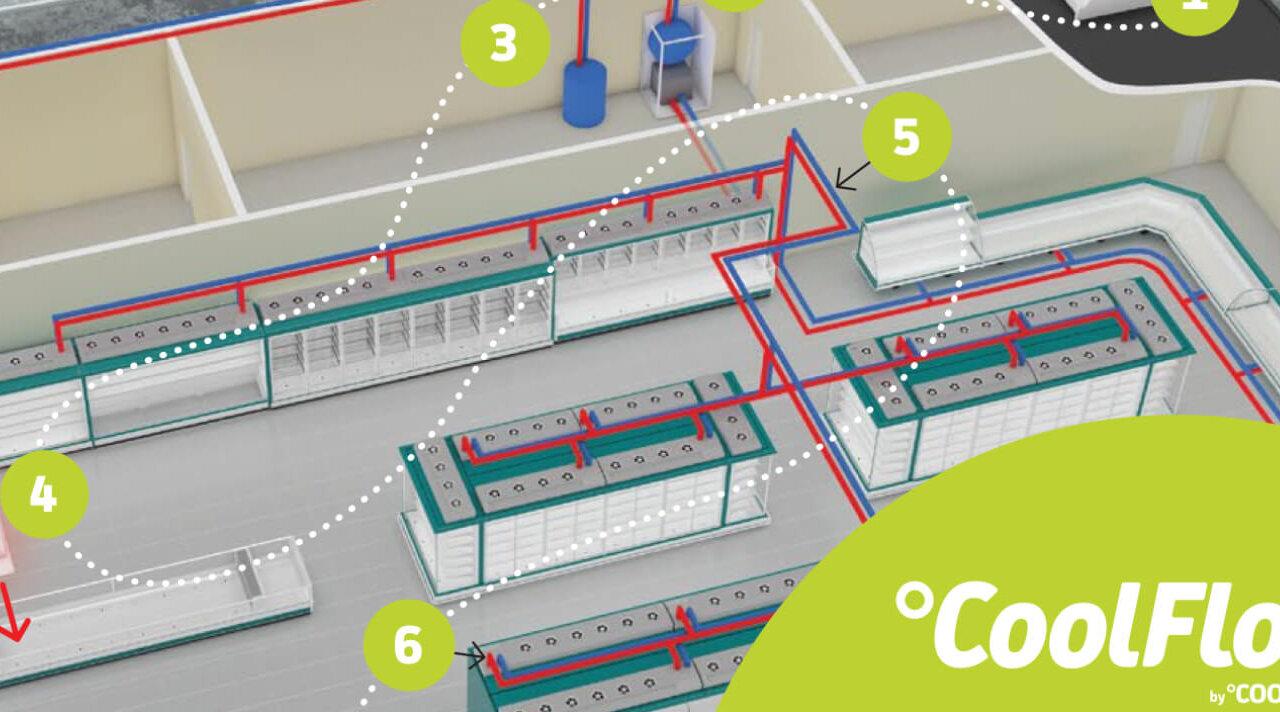 Miksi valita CoolFlow® kylmäjärjestelmä?